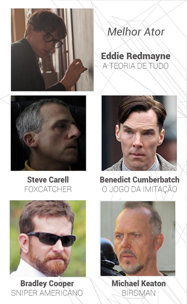 Indicações Melhor Ator Oscar 2015