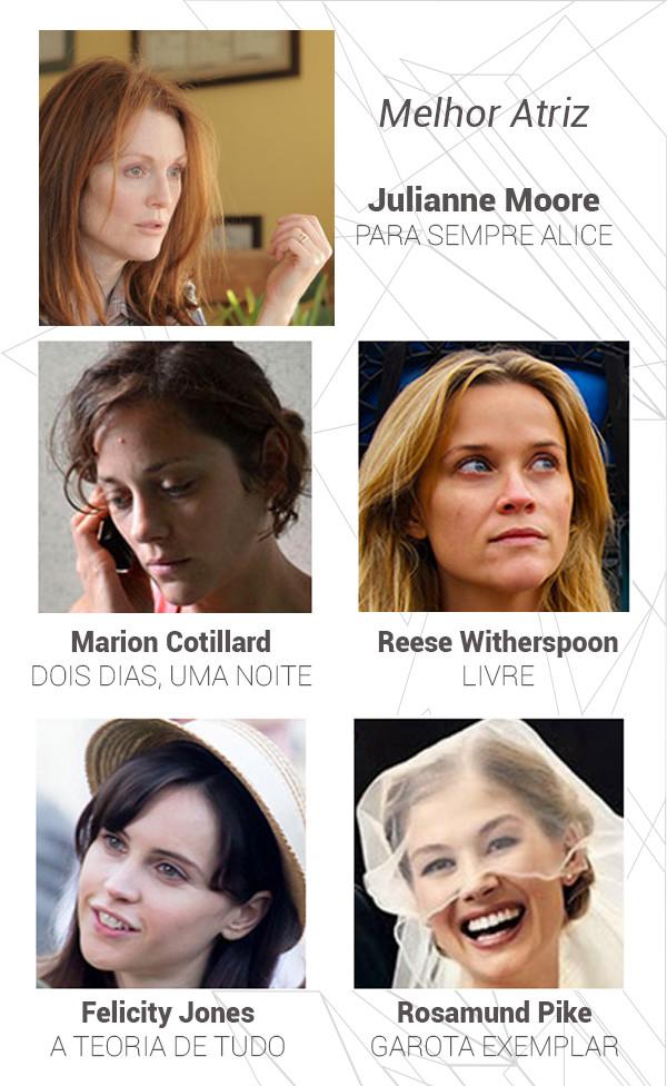 Indicações Melhor Atriz Oscar 2015