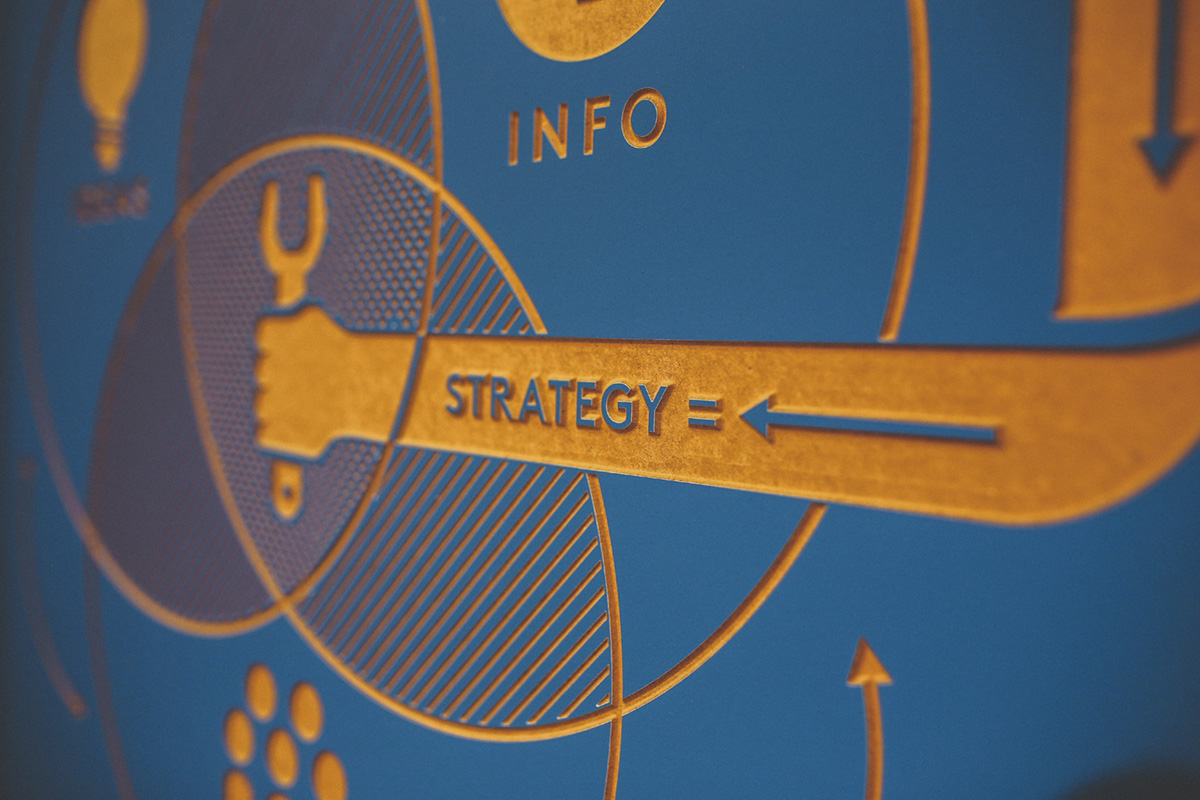desenvolvimento estratégico midiadrops
